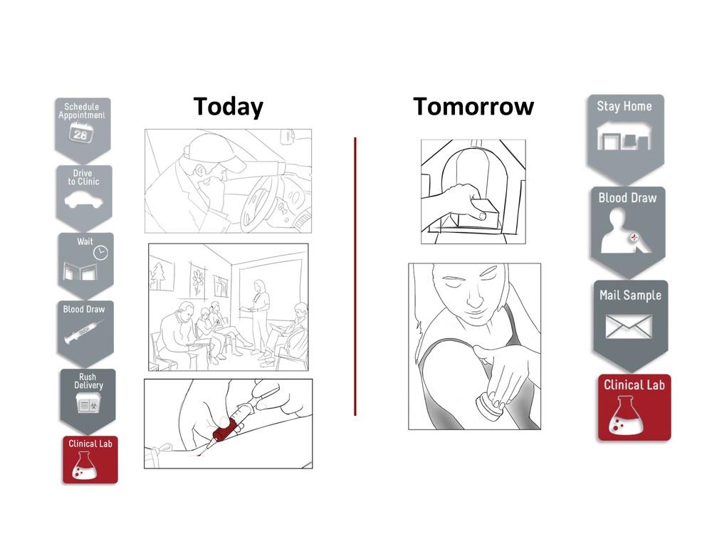 Безболезненный отбор крови — новая реальность, спонсируемая DARPA - 2