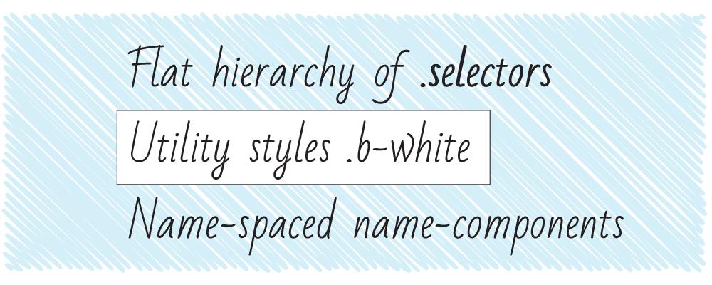 Способы организации CSS-кода - 7