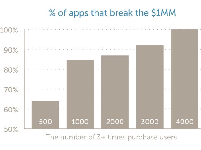 Первые успехи Apple Watch, отчеты App Annie и Tapjoy, Европа против Google — и другие новости недели для мобильного разработчика - 4