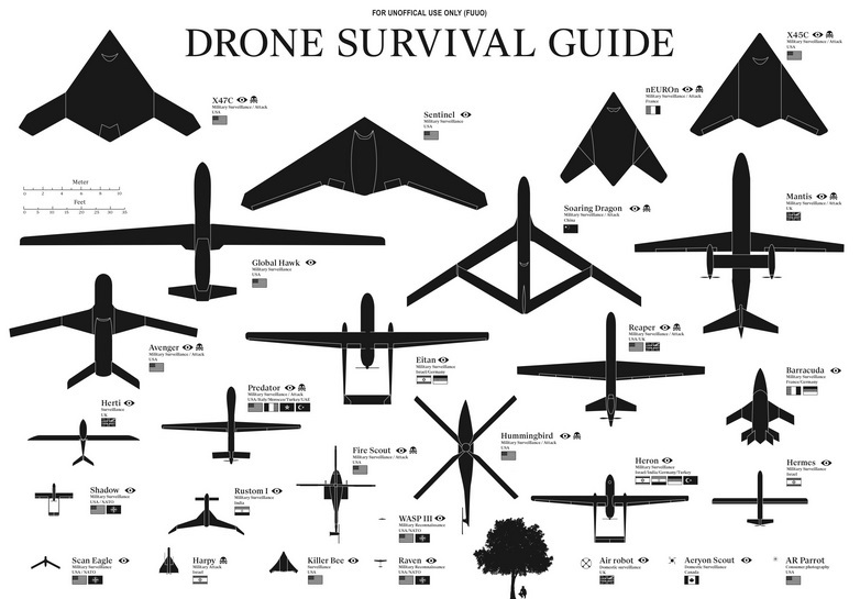 Взлом дронов - 19