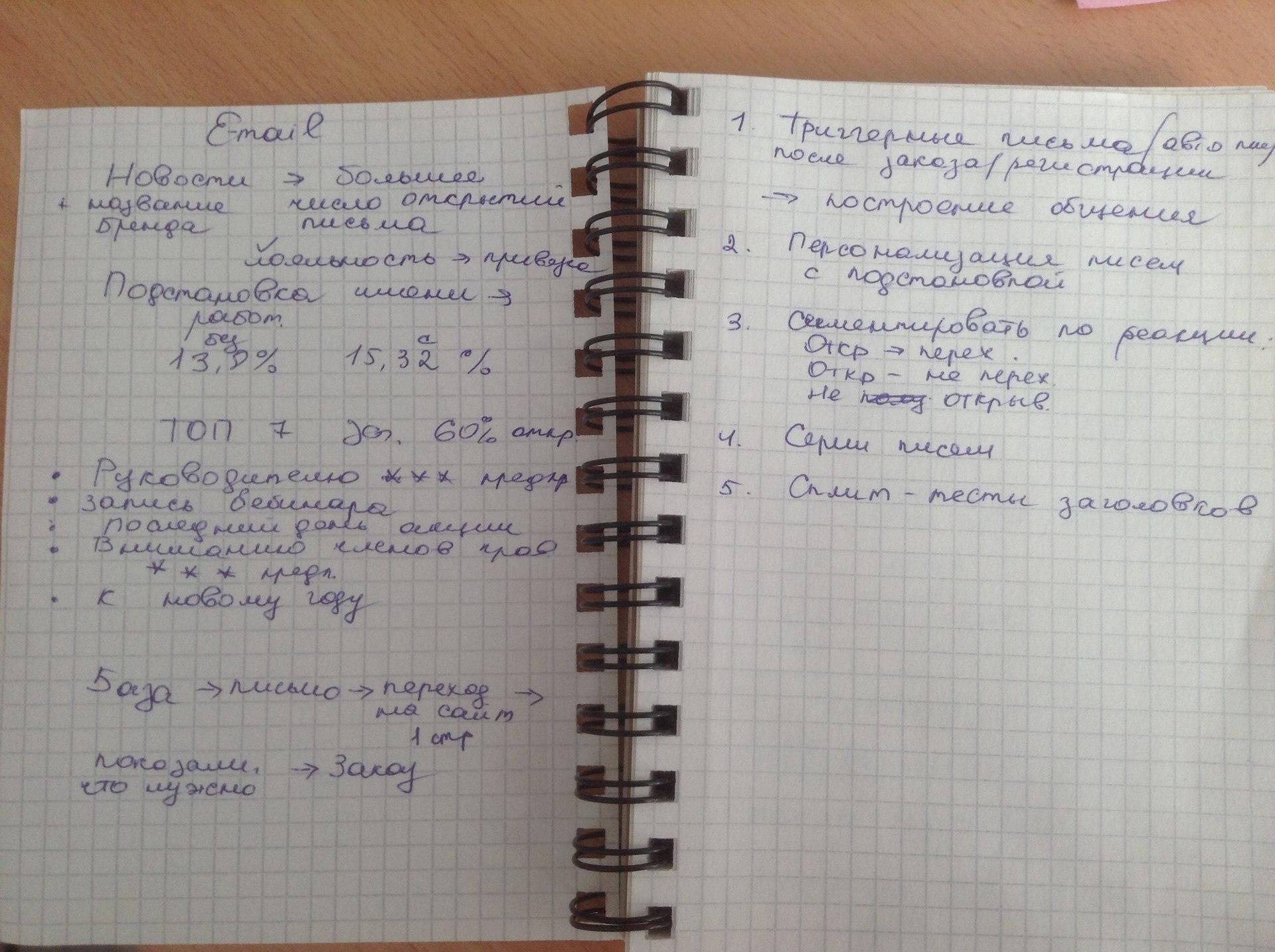 Записки с iForum-2015 – в помощь стартаперу - 6