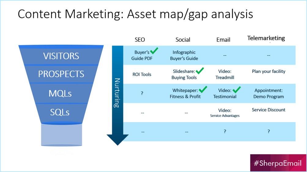 E-mail Summit 2015: Ключевые выводы и стратегии от экспертов и практикующих маркетологов - 4