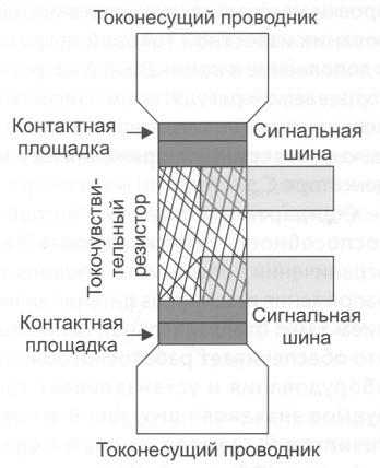 Компоненты для измерения тока - 3