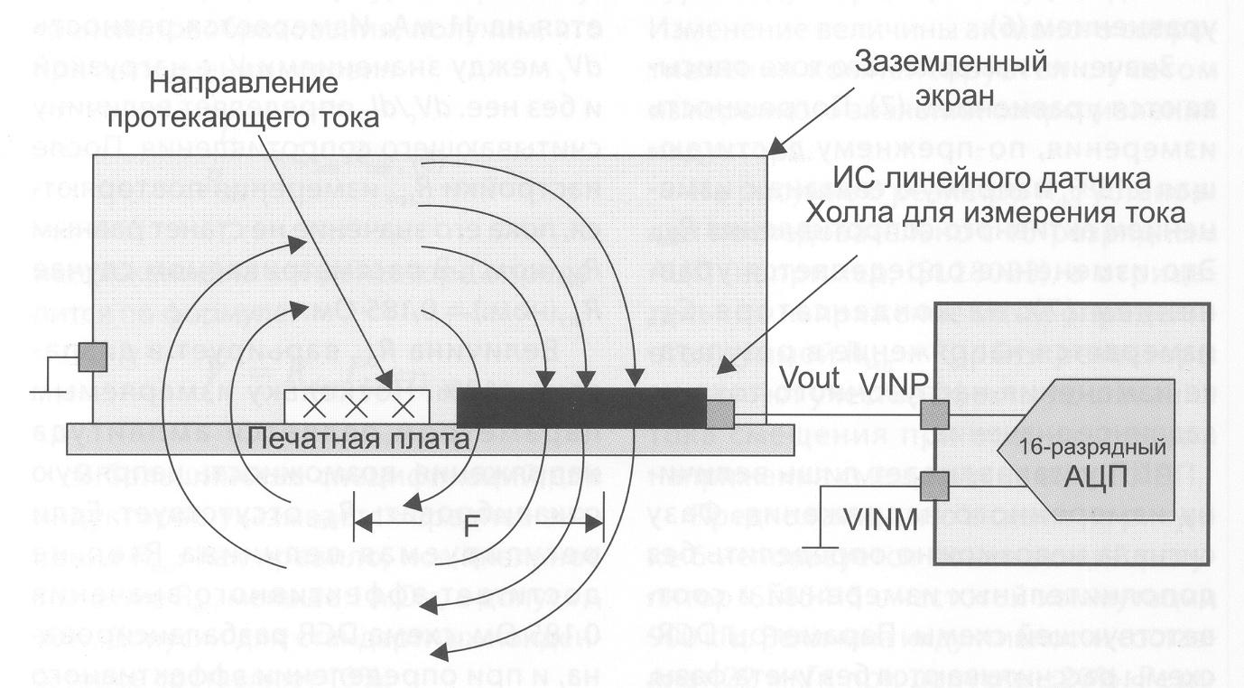 Компоненты для измерения тока - 5