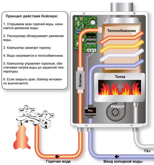 Ломаем датчик утечки газа - 2
