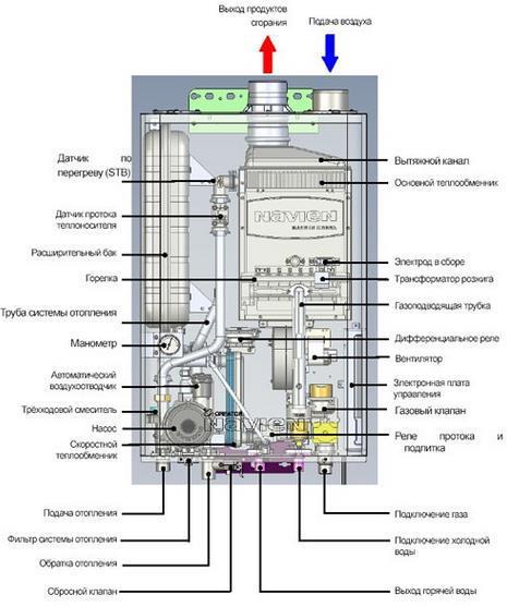 Ломаем датчик утечки газа - 3