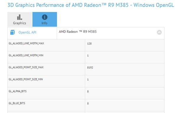Radeon R9 M385 Tonga