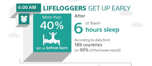 Немного статистики по пользователям фитнес-трекеров - 2