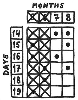 Решение задачи о двух мудрецах и числах от 1 до 100 - 2