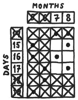 Решение задачи о двух мудрецах и числах от 1 до 100 - 3
