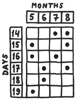 Решение задачи о двух мудрецах и числах от 1 до 100 - 1