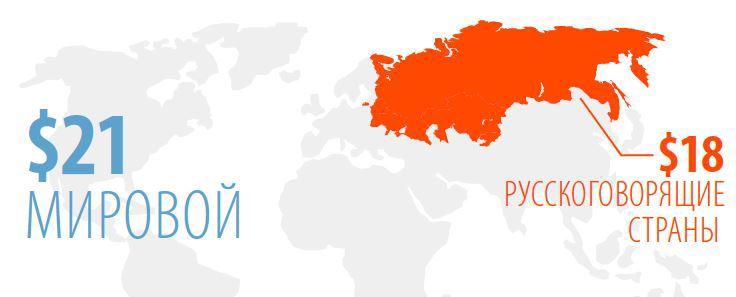 Средние ставки фрилансеров — итоги исследования Payoneer - 2