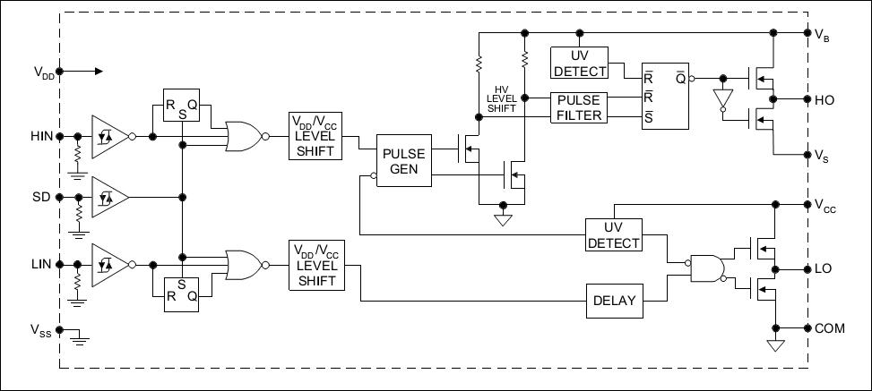 Использование драйвера ключей нижнего и верхнего уровней IR2110 — объяснение и примеры схем - 2