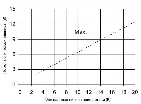 Использование драйвера ключей нижнего и верхнего уровней IR2110 — объяснение и примеры схем - 5