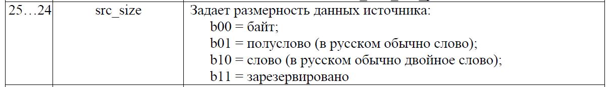 Переходим с STM32 на российский микроконтроллер К1986ВЕ92QI. Практическое применение: Генерируем и воспроизводим звук. Часть вторая: генерируем синусоидальный сигнал. Освоение DMA - 10