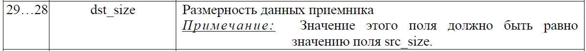 Переходим с STM32 на российский микроконтроллер К1986ВЕ92QI. Практическое применение: Генерируем и воспроизводим звук. Часть вторая: генерируем синусоидальный сигнал. Освоение DMA - 11
