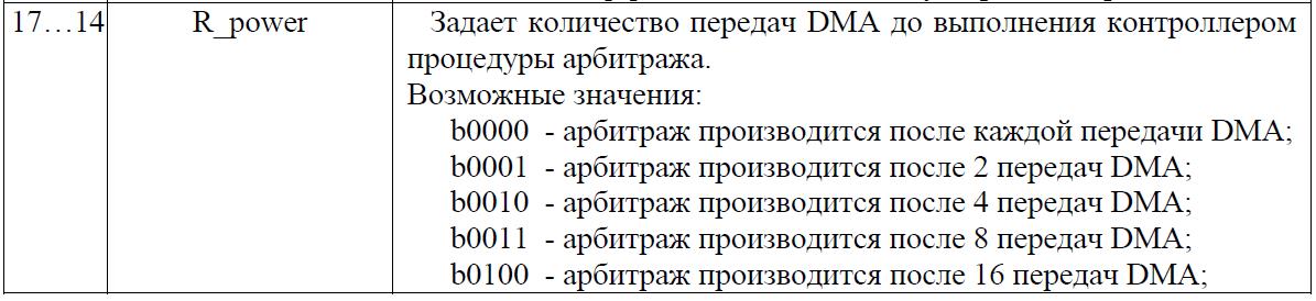 Переходим с STM32 на российский микроконтроллер К1986ВЕ92QI. Практическое применение: Генерируем и воспроизводим звук. Часть вторая: генерируем синусоидальный сигнал. Освоение DMA - 12