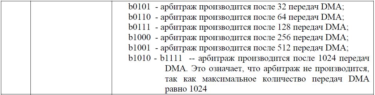 Переходим с STM32 на российский микроконтроллер К1986ВЕ92QI. Практическое применение: Генерируем и воспроизводим звук. Часть вторая: генерируем синусоидальный сигнал. Освоение DMA - 13