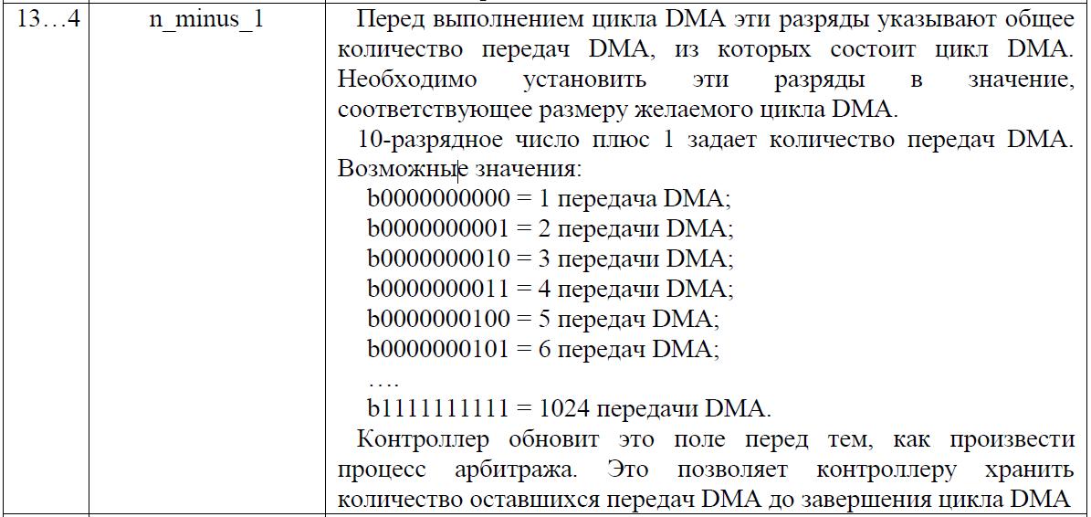 Переходим с STM32 на российский микроконтроллер К1986ВЕ92QI. Практическое применение: Генерируем и воспроизводим звук. Часть вторая: генерируем синусоидальный сигнал. Освоение DMA - 14