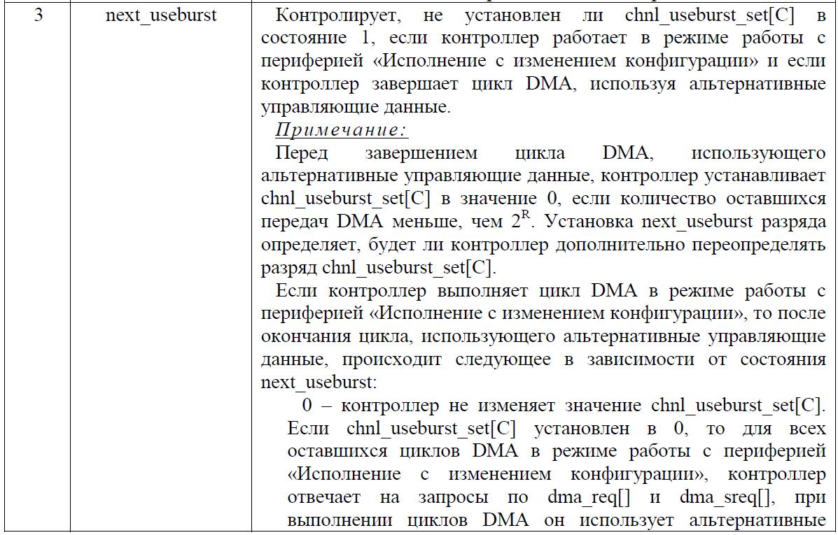 Переходим с STM32 на российский микроконтроллер К1986ВЕ92QI. Практическое применение: Генерируем и воспроизводим звук. Часть вторая: генерируем синусоидальный сигнал. Освоение DMA - 15