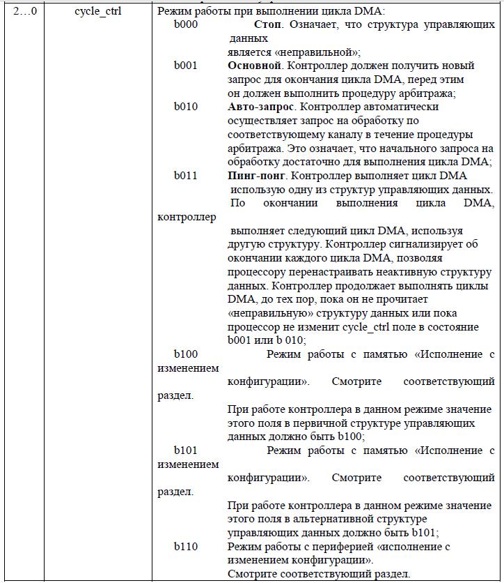 Переходим с STM32 на российский микроконтроллер К1986ВЕ92QI. Практическое применение: Генерируем и воспроизводим звук. Часть вторая: генерируем синусоидальный сигнал. Освоение DMA - 17