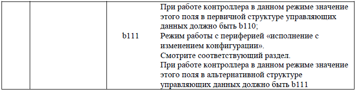 Переходим с STM32 на российский микроконтроллер К1986ВЕ92QI. Практическое применение: Генерируем и воспроизводим звук. Часть вторая: генерируем синусоидальный сигнал. Освоение DMA - 18