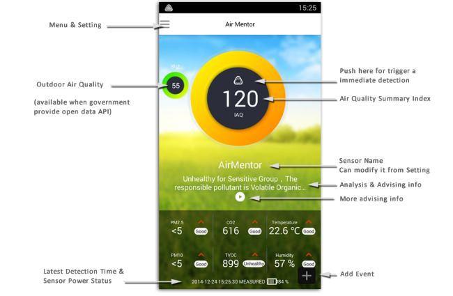 Air Mentor расскажет о составе воздуха в режиме реального времени - 5