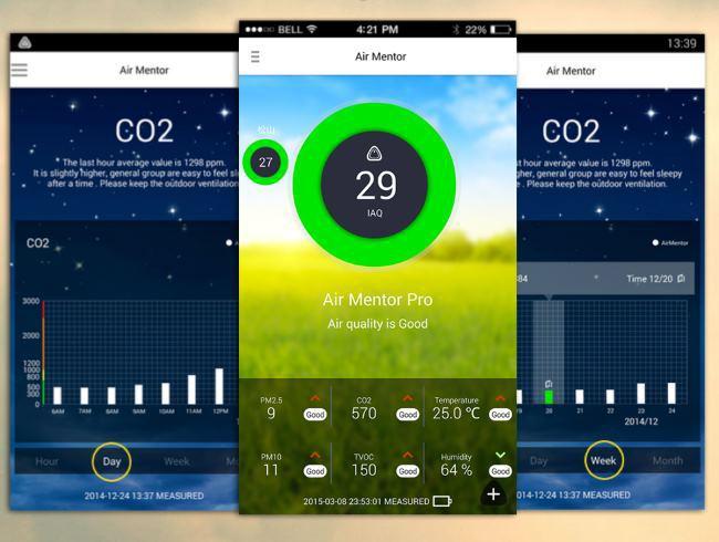 Air Mentor расскажет о составе воздуха в режиме реального времени - 6