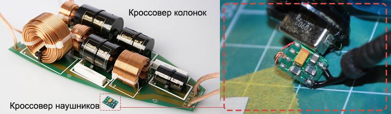 Арматурные наушники со сбалансированным якорем – отличия и особенности против других типов излучателей в наушниках - 5