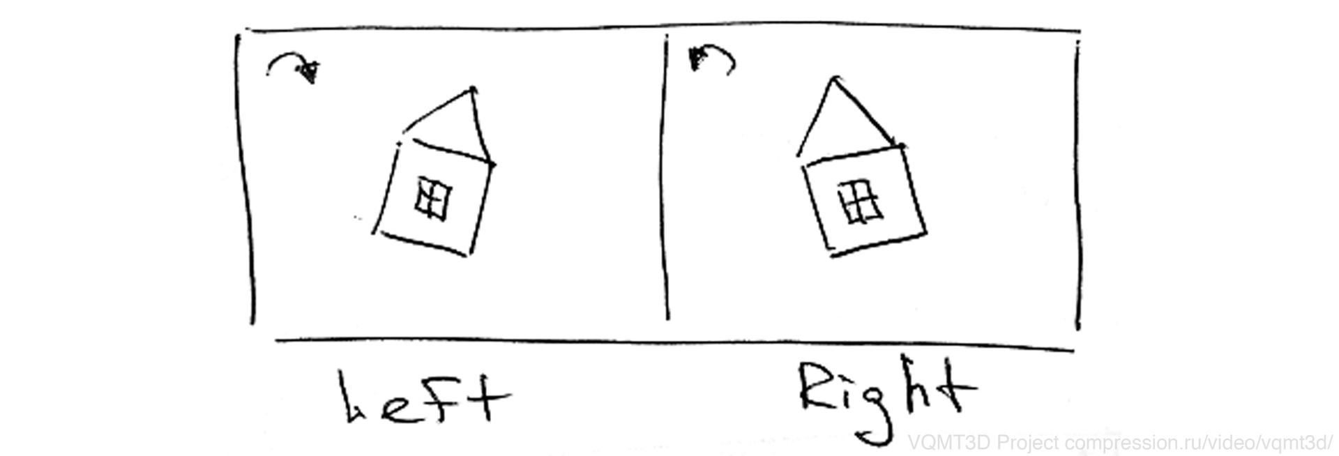 Почему от 3D болит голова - Часть 5: Геометрические искажения в стерео - 17