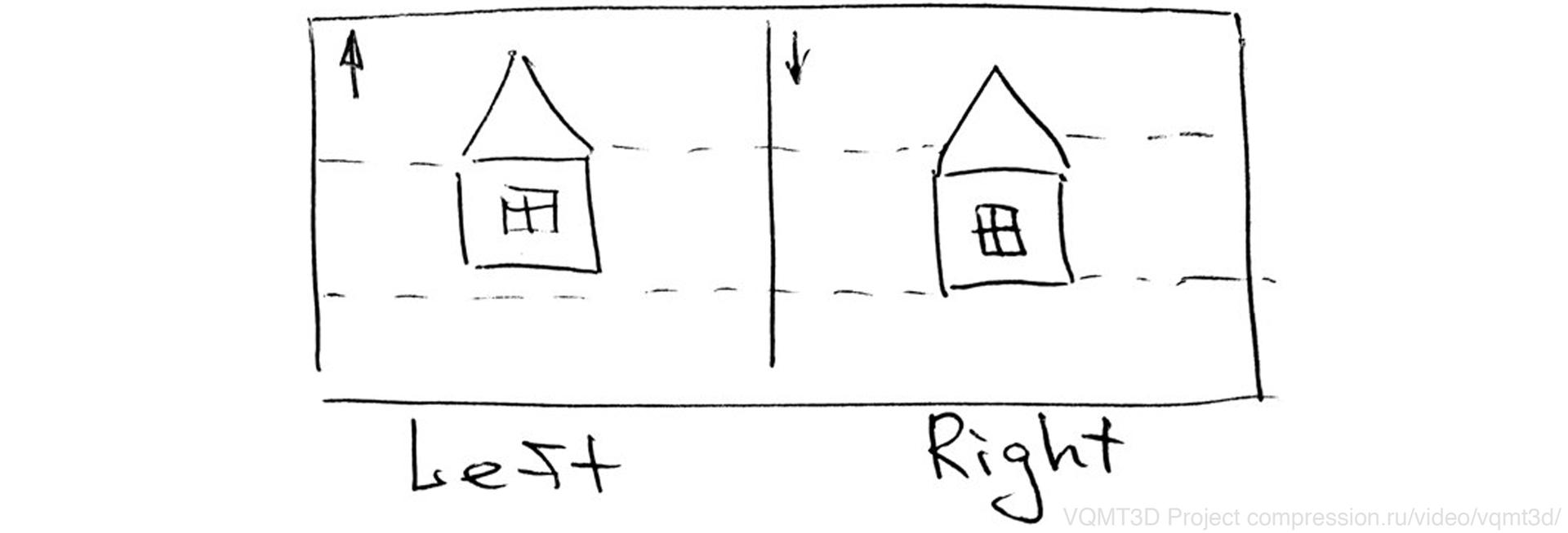 Почему от 3D болит голова - Часть 5: Геометрические искажения в стерео - 33