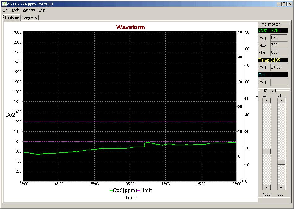 Детектор углекислого газа МАСТЕР KIT MT 8057 - 4
