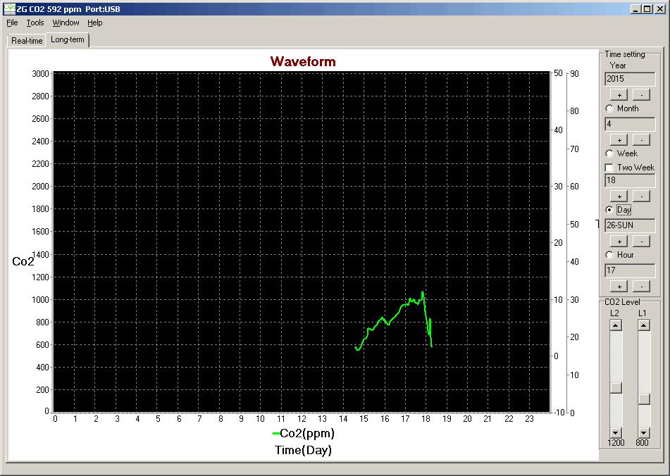 Детектор углекислого газа МАСТЕР KIT MT 8057 - 5