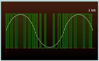 Отличия аналогового звука от цифрового - 5