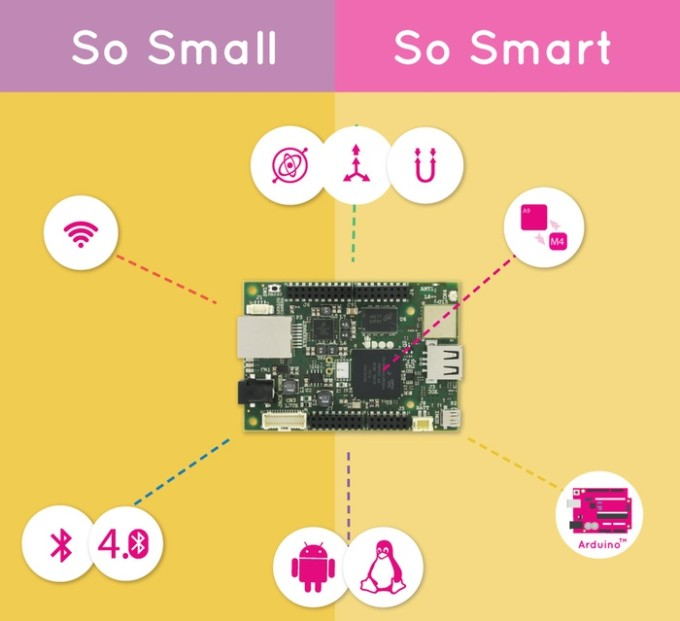 UDOO: система, где встречаются Raspberry Pi и Arduino, Wi-Fi, Bluetooth и сенсоры - 1