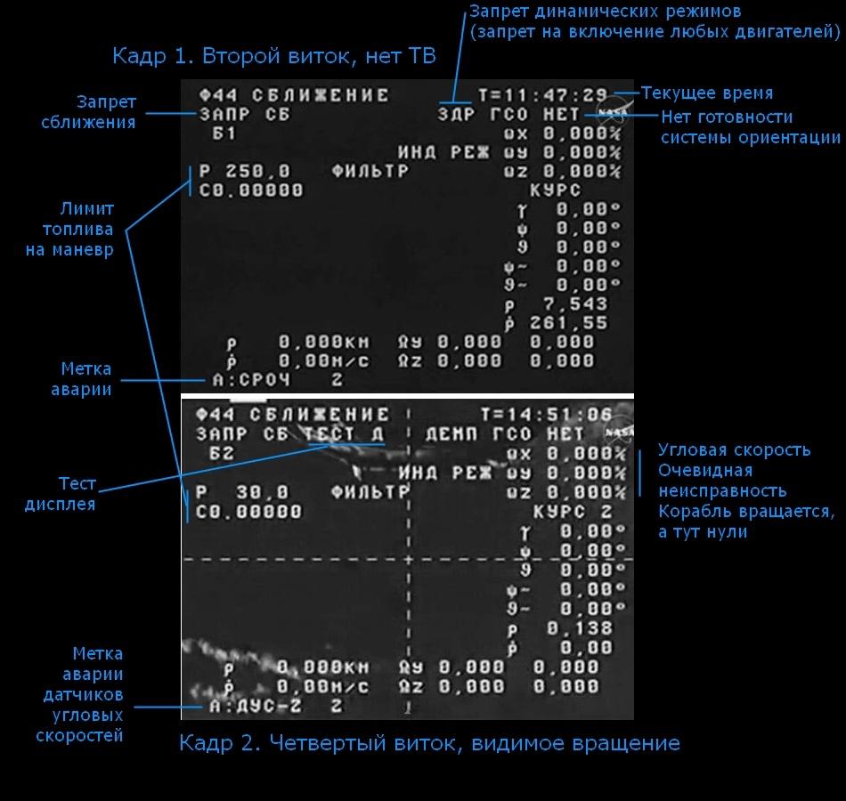 Авария «Прогресса»: хроника, матчасть и версии - 6