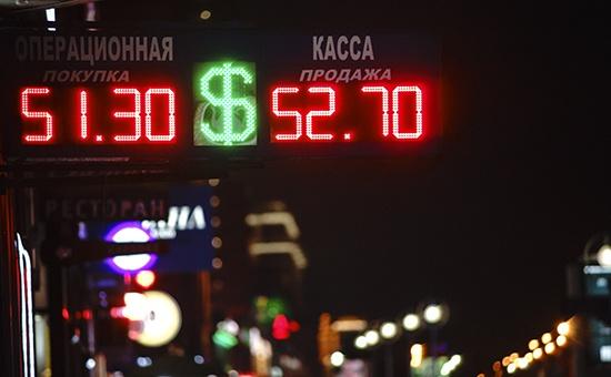 Что случилось в мире финансов за неделю #22 - 1