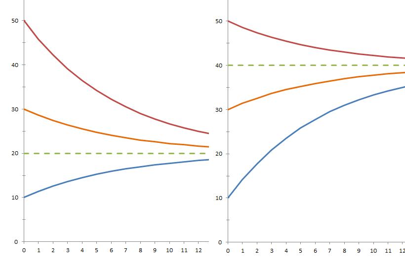 Четыре стакана без формул - 3