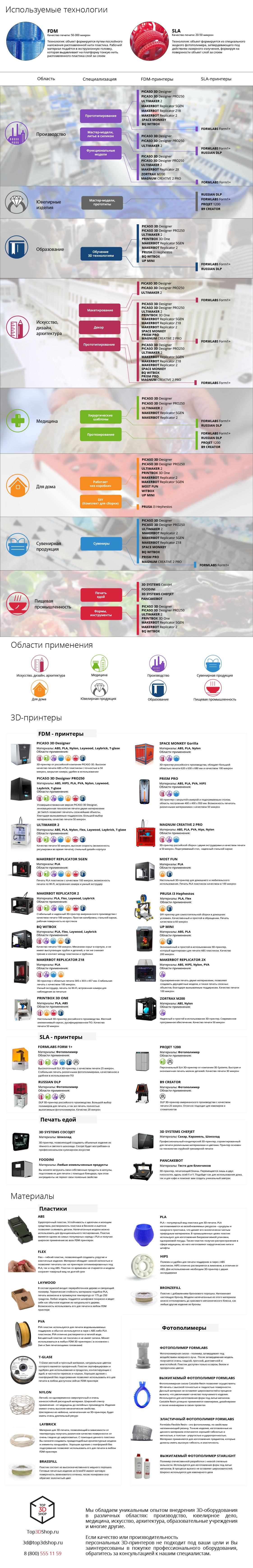 Инфографика: Как выбрать персональный 3D-принтер? - 2