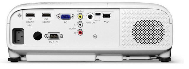 Как выбрать проектор — полное руководство - 16