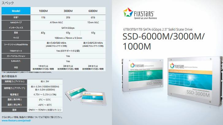 Компания Fixstars представила 2,5-дюймовый SSD объемом в 6 ТБ - 2