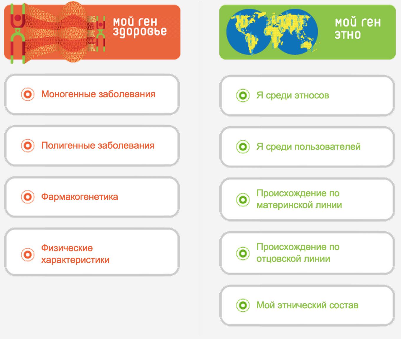 Раз плюнуть: обзор и результаты генетического теста Атлас и дайджест основных ДНК-тестов в России и мире - 17