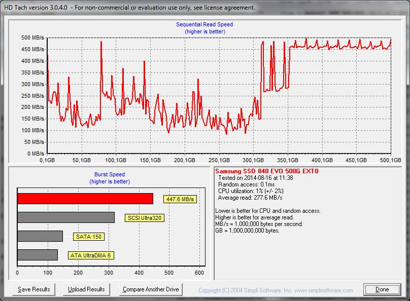 Проблеме чтения старых данных Samsung 840 Evo подвержены 840 и другие твердотельники - 2