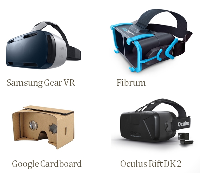 Виртуальная реальность: видео 360 и бинауральный звук - 3