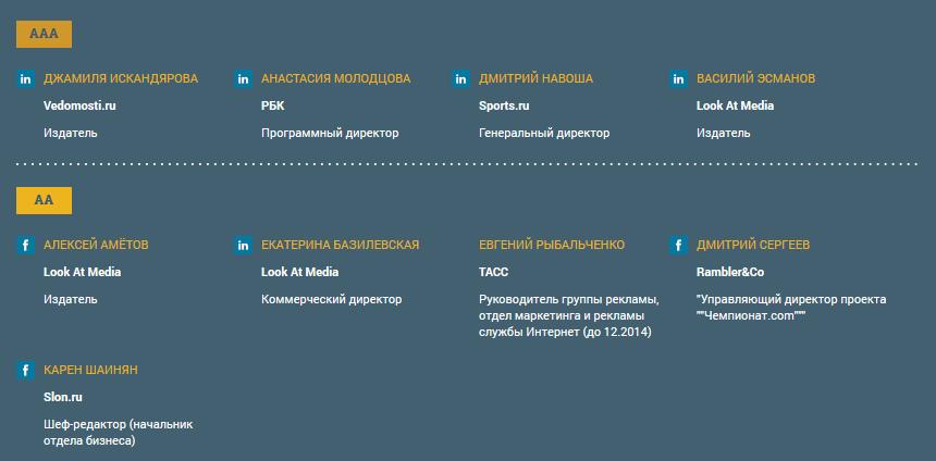 Рейтинг молодых медиаменеджеров: в топе «Яндекс», Mail.ru Group, РБК и Sports.ru (+ Rambler&Co) - 2