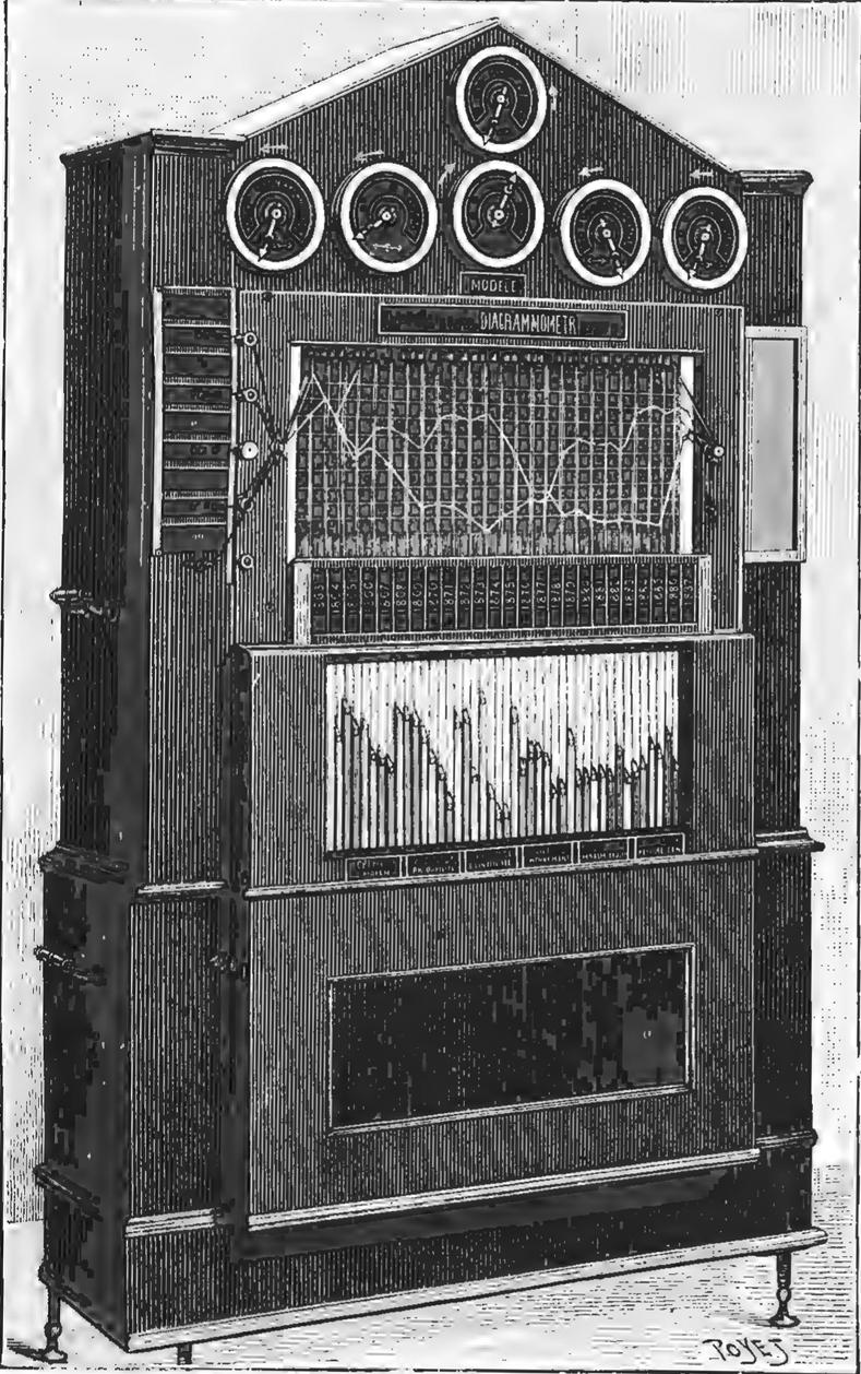 Цифрарь-диаграммометр образца 1890 г - 1