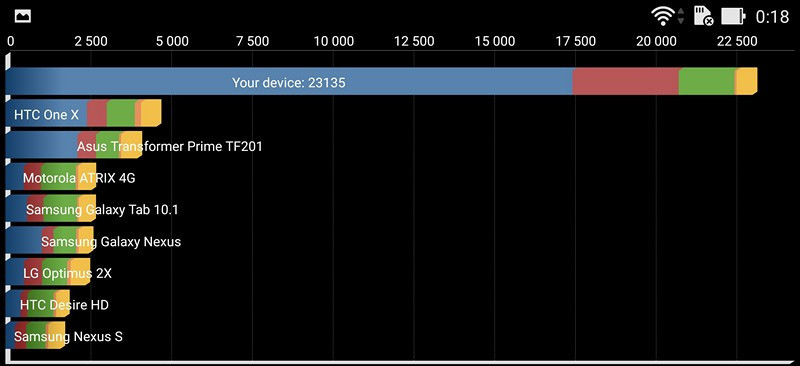 Обзор смартфона ASUS ZenFone 2 и фирменных аксессуаров - 71