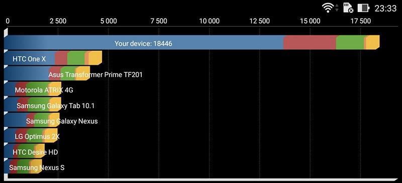 Обзор смартфона ASUS ZenFone 2 и фирменных аксессуаров - 72