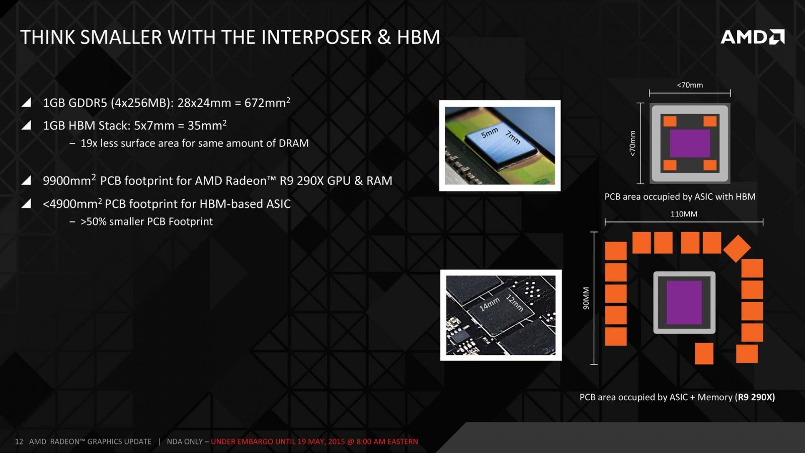 Первые видеокарты на High Bandwidth Memory от AMD появятся уже через несколько месяцев - 10