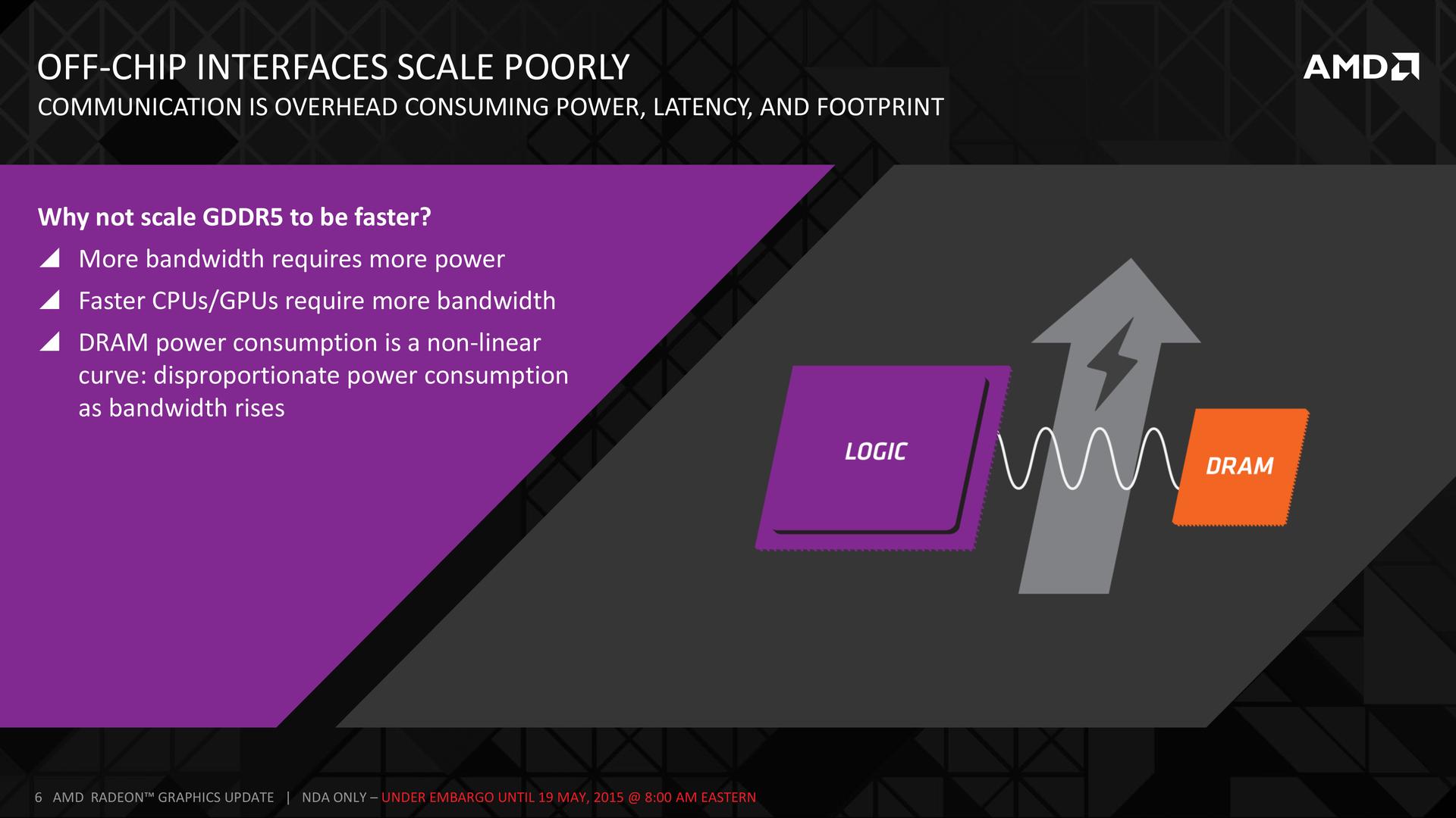 Первые видеокарты на High Bandwidth Memory от AMD появятся уже через несколько месяцев - 2